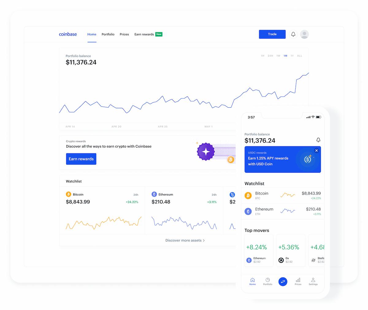 litecoin commercio per coinbase bitcoin)