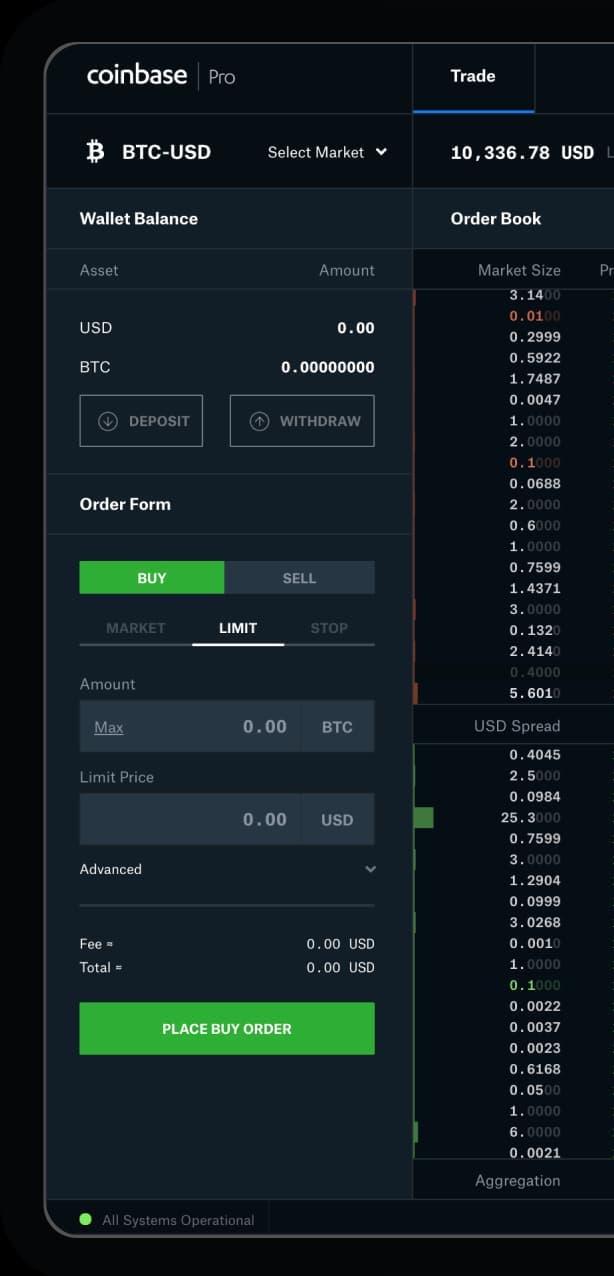 Pro trader?