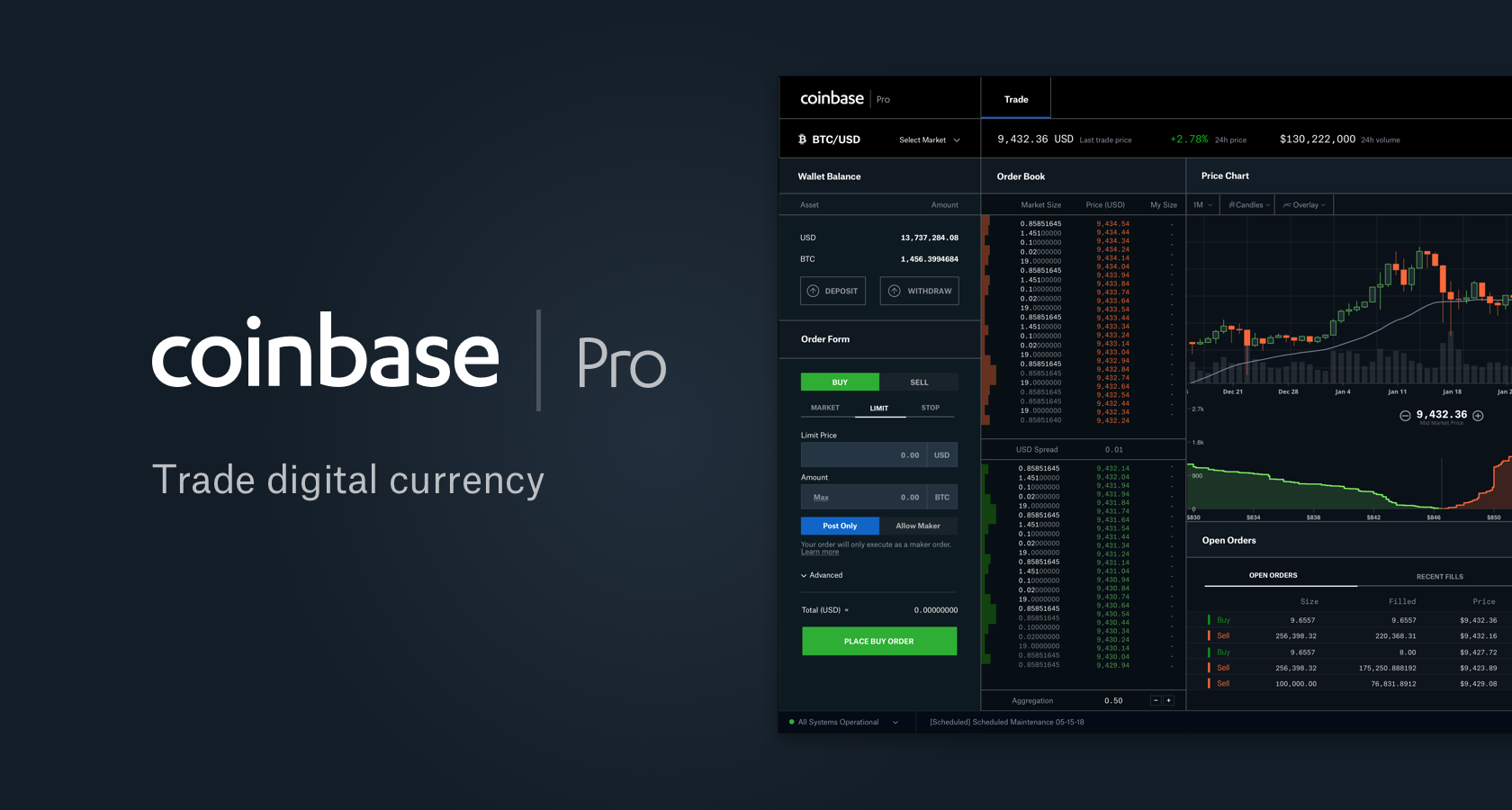 Coinbase Pro | Digital Asset Exchange